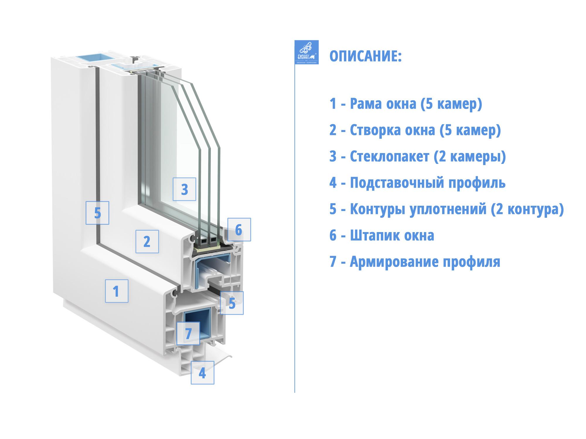схема установки подоконника с подставочным профилем