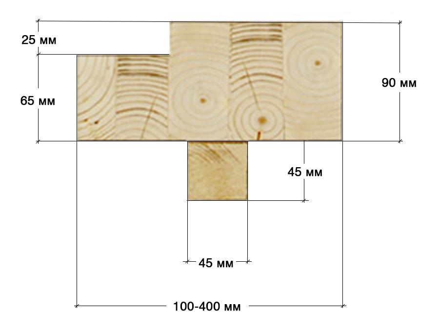 Картинки по запросу размеры окосячки под окно