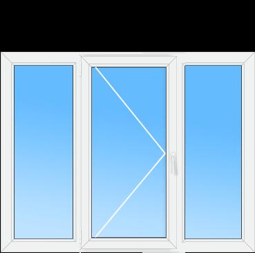 Пластиковые окна москва рейтинг компаний 2019