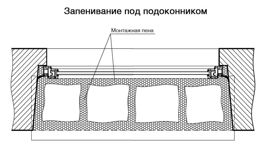 Как устанавливать подоконник на пену